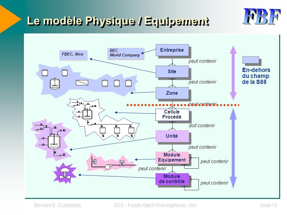 Bernard E. CubizollesSEE / Forum Batch Francophone - ISASlide 13 Le modèle Physique / Equipement En-dehors du champ de la S88 peut contenir Module de