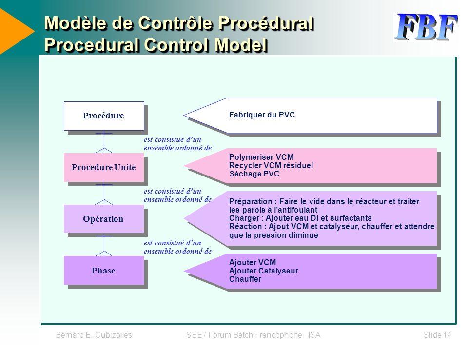Bernard E. CubizollesSEE / Forum Batch Francophone - ISASlide 14 Modèle de Contrôle Procédural Procedural Control Model Procédure Fabriquer du PVC Pro
