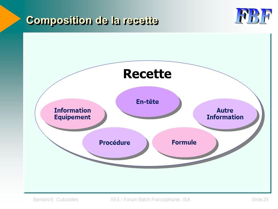 Bernard E. CubizollesSEE / Forum Batch Francophone - ISASlide 25 Composition de la recette Autre Information Autre Information Recette En-tête Informa