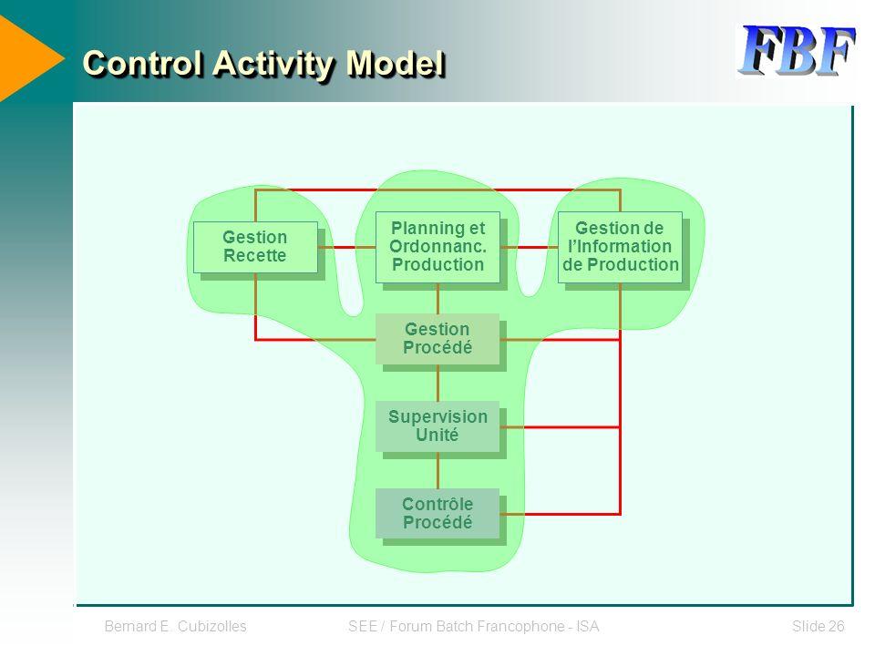 Bernard E. CubizollesSEE / Forum Batch Francophone - ISASlide 26 Control Activity Model Gestion Recette Gestion Recette Planning et Ordonnanc. Product