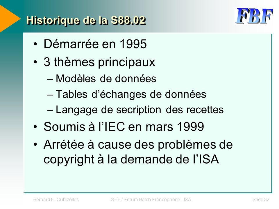 Bernard E. CubizollesSEE / Forum Batch Francophone - ISASlide 32 Historique de la S88.02 Démarrée en 1995 3 thèmes principaux –Modèles de données –Tab