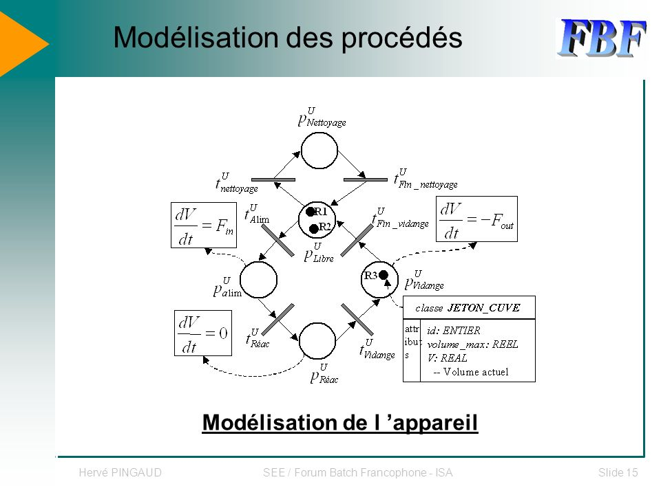 Hervé PINGAUDSEE / Forum Batch Francophone - ISASlide 15 Modélisation de l appareil Modélisation des procédés