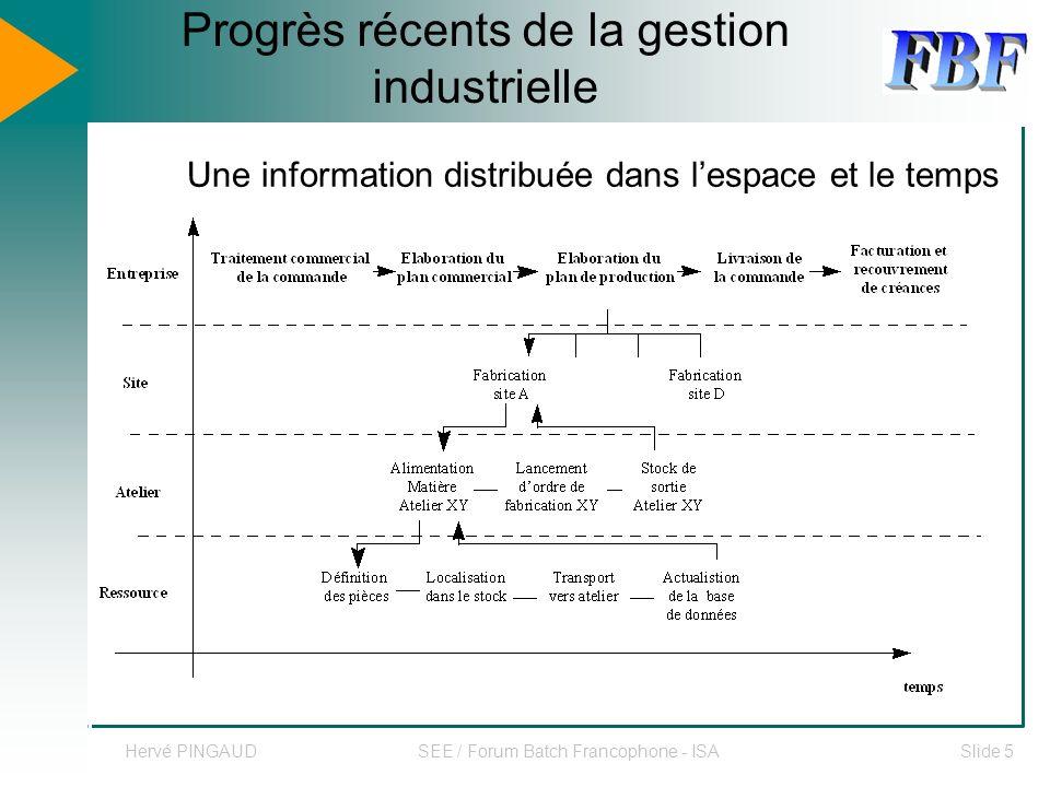 Hervé PINGAUDSEE / Forum Batch Francophone - ISASlide 5 Une information distribuée dans lespace et le temps Progrès récents de la gestion industrielle