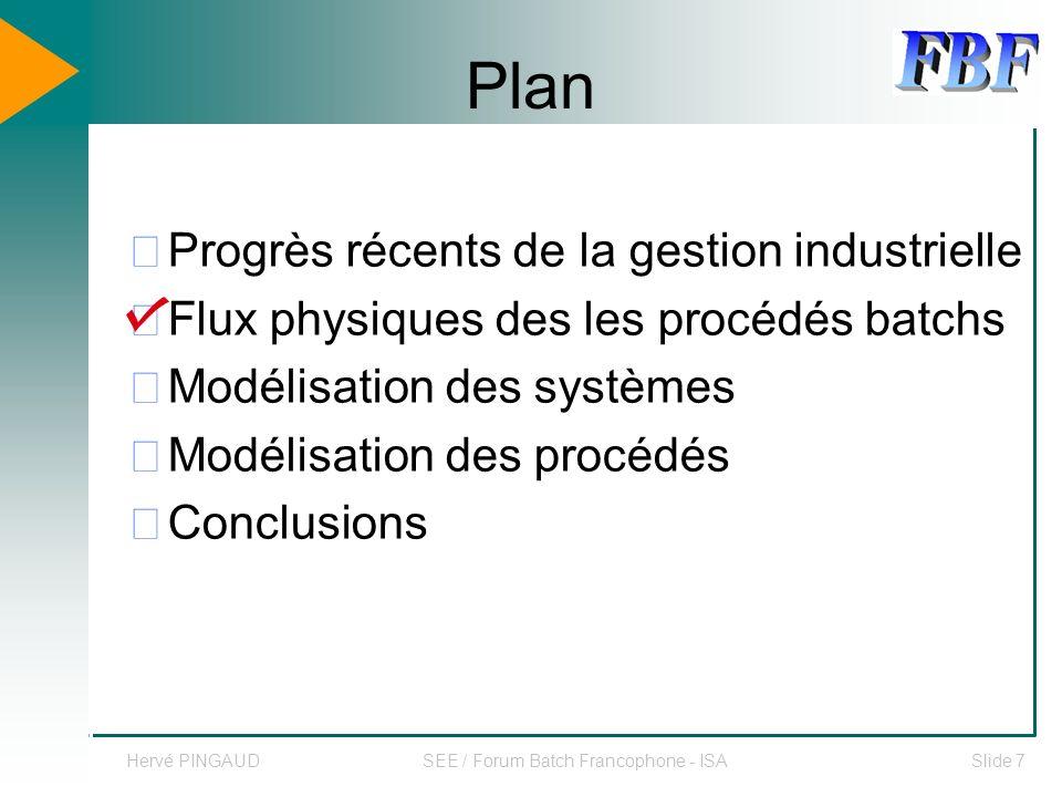 Hervé PINGAUDSEE / Forum Batch Francophone - ISASlide 7 Plan Progrès récents de la gestion industrielle Flux physiques des les procédés batchs Modélisation des systèmes Modélisation des procédés Conclusions