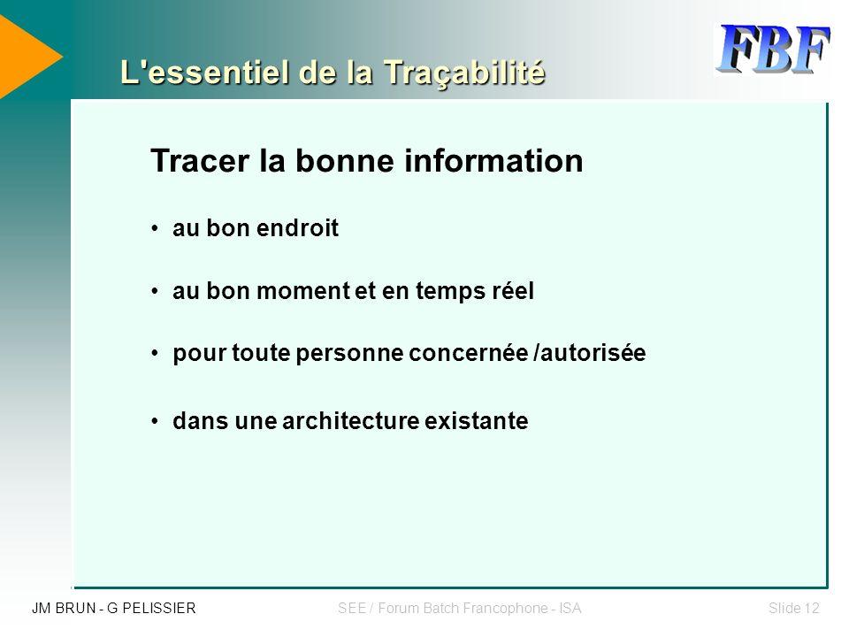 JM BRUN - G PELISSIERSEE / Forum Batch Francophone - ISASlide 11 Normes sanitaires (Française et Européenne) Charte de Qualité –charte « produit frais
