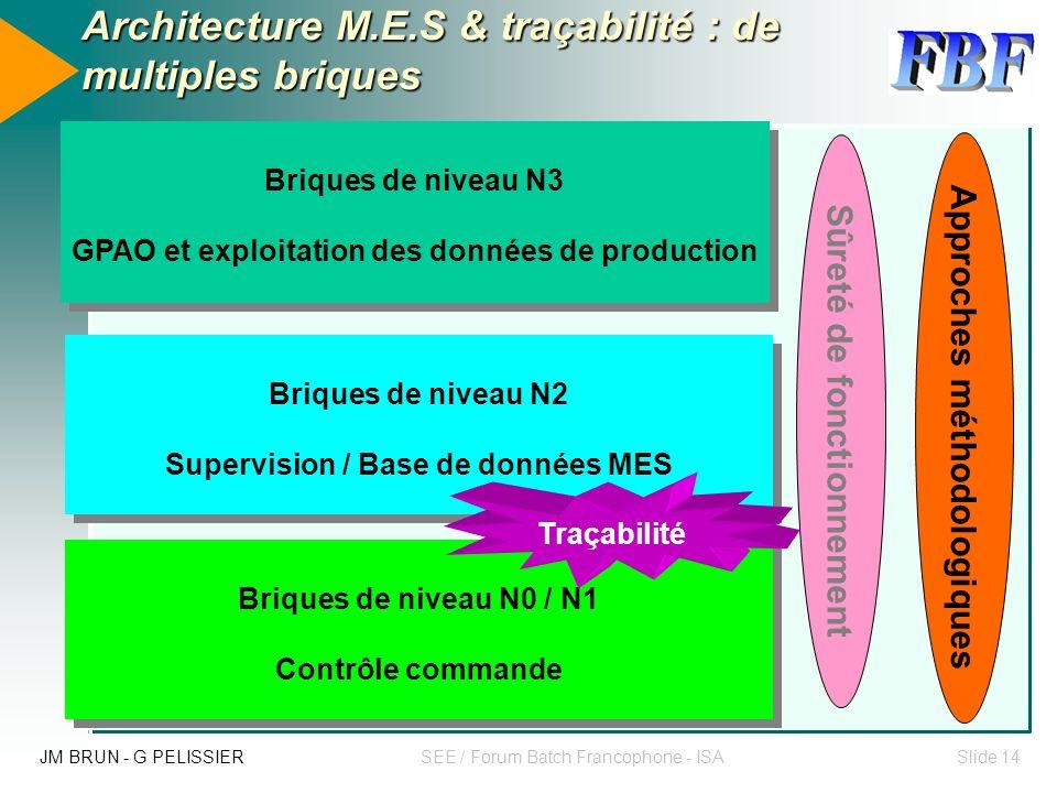 JM BRUN - G PELISSIERSEE / Forum Batch Francophone - ISASlide 13 Concept de l usine transparente Serveur Web Clients M.E.S, E.R.P API Supervision Inst