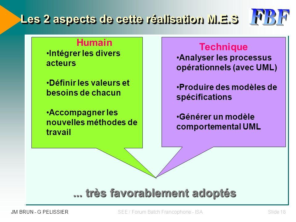 JM BRUN - G PELISSIERSEE / Forum Batch Francophone - ISASlide 17 La valeur ajoutée d UML dans les phases de spécification M.E.S C est aussi un langage