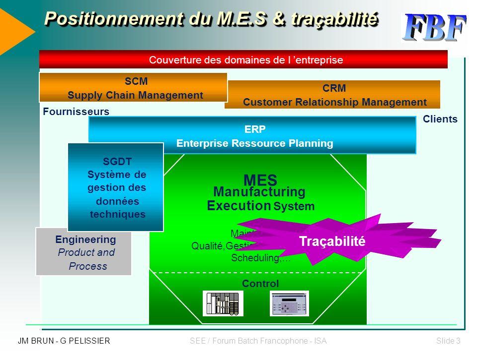 JM BRUN - G PELISSIERSEE / Forum Batch Francophone - ISASlide 13 Concept de l usine transparente Serveur Web Clients M.E.S, E.R.P API Supervision Instrumentation Serveur OPC I/O scanning Ethernet Concept de l usine transparente