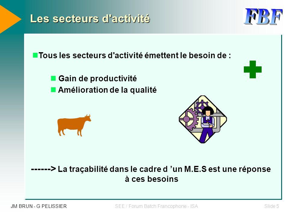 JM BRUN - G PELISSIERSEE / Forum Batch Francophone - ISASlide 5 Les secteurs d activité Tous les secteurs d activité émettent le besoin de : Gain de productivité Amélioration de la qualité ------> La traçabilité dans le cadre d un M.E.S est une réponse à ces besoins