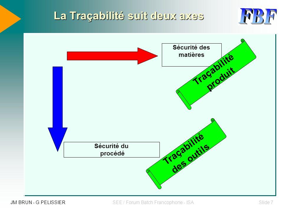 JM BRUN - G PELISSIERSEE / Forum Batch Francophone - ISASlide 7 Sécurité du procédé Sécurité des matières Traçabilité produit Traçabilité des outils La Traçabilité suit deux axes