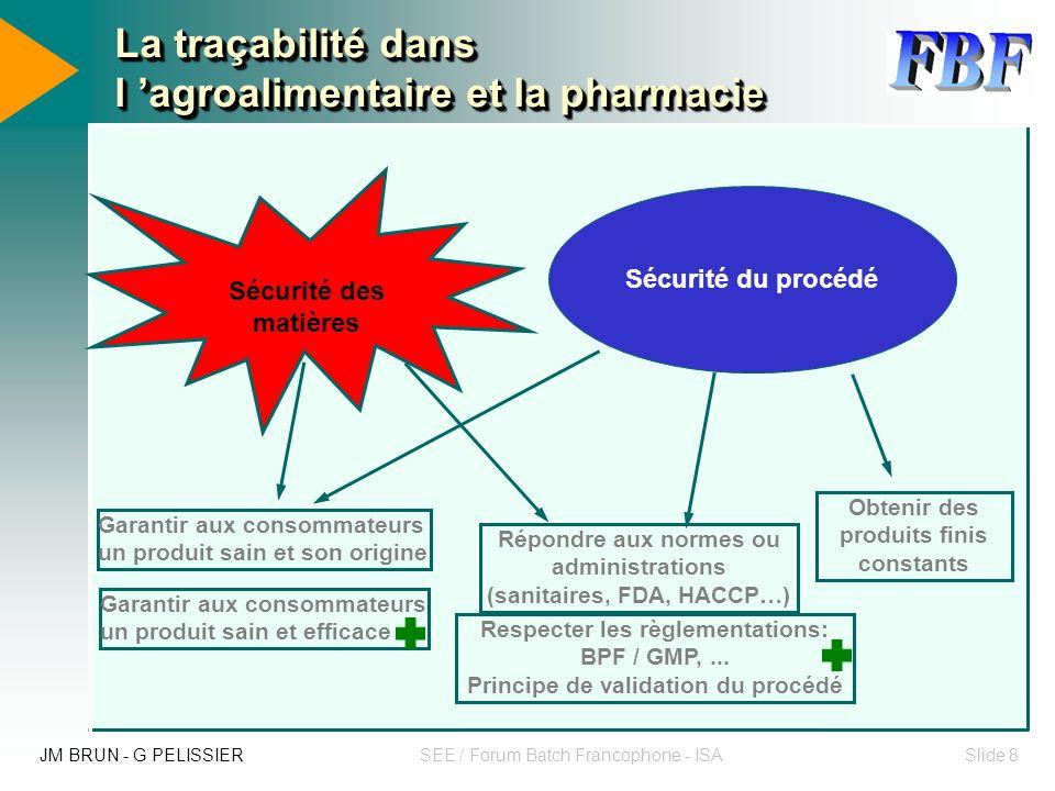 JM BRUN - G PELISSIERSEE / Forum Batch Francophone - ISASlide 8 La traçabilité dans l agroalimentaire et la pharmacie Sécurité du procédé Sécurité des matières Obtenir des produits finis constants Répondre aux normes ou administrations (sanitaires, FDA, HACCP…) Garantir aux consommateurs un produit sain et son origine Respecter les règlementations: BPF / GMP,...