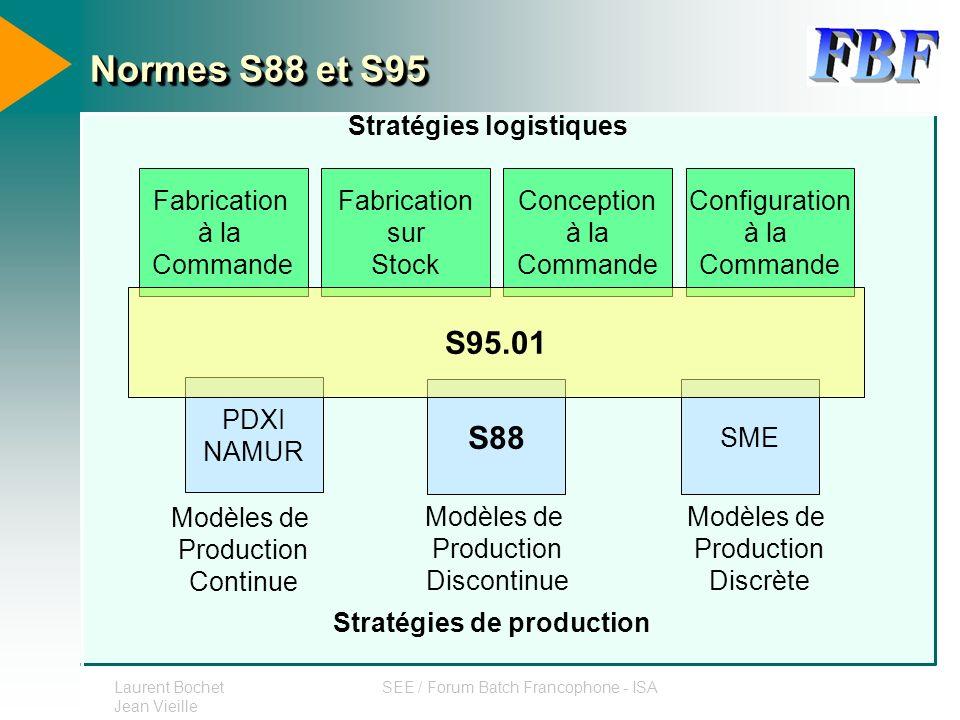 Laurent Bochet Jean Vieille SEE / Forum Batch Francophone - ISA Normes S88 et S95 Stratégies logistiques Stratégies de production Fabrication sur Stoc