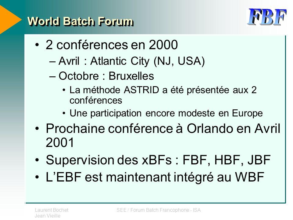 Laurent Bochet Jean Vieille SEE / Forum Batch Francophone - ISA World Batch Forum 2 conférences en 2000 –Avril : Atlantic City (NJ, USA) –Octobre : Br