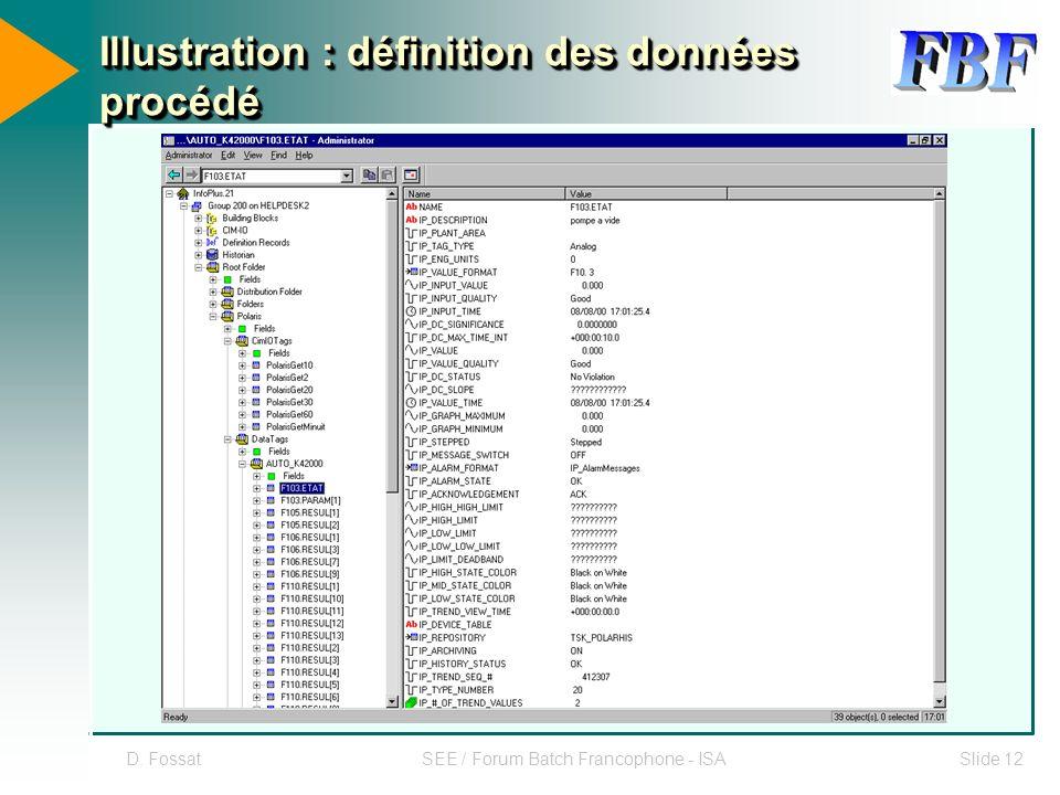 D. FossatSEE / Forum Batch Francophone - ISASlide 12 Illustration : définition des données procédé