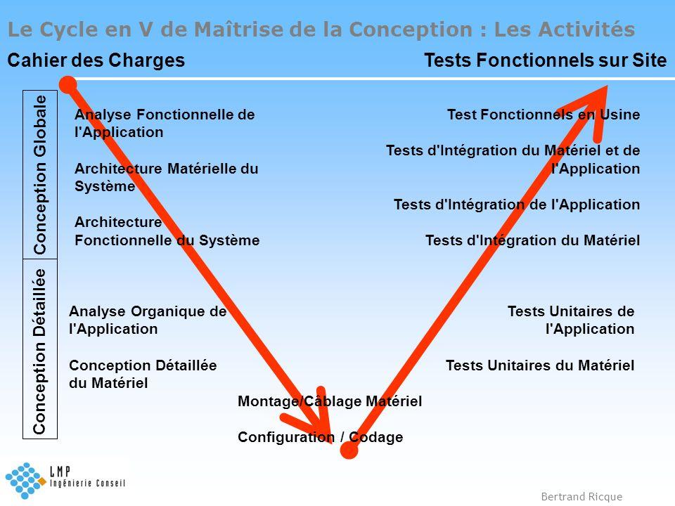 Bertrand Ricque Le Cycle en V de Maîtrise de la Conception : Les Activités Analyse Fonctionnelle de l'Application Architecture Matérielle du Système A