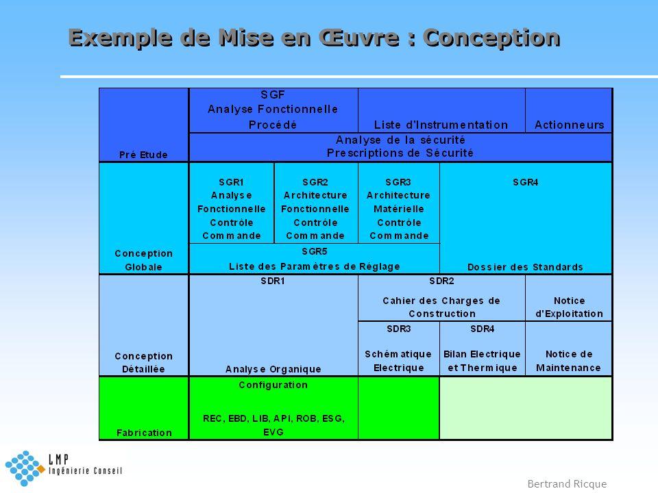 Bertrand Ricque Exemple de Mise en Œuvre : Conception
