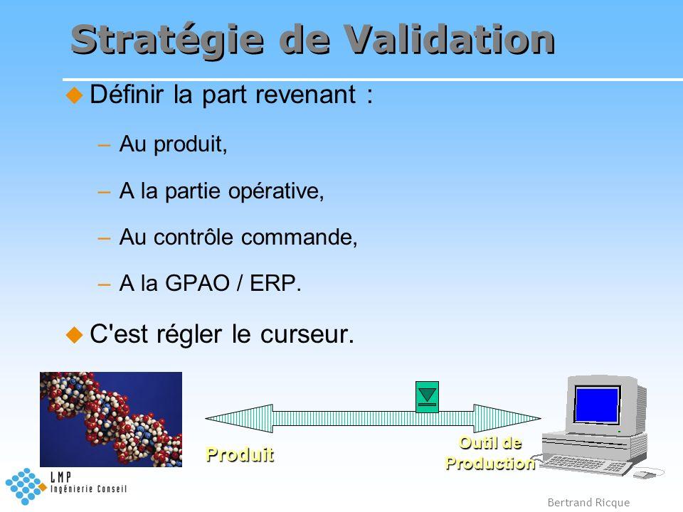 Bertrand Ricque Stratégie de Validation Définir la part revenant : –Au produit, –A la partie opérative, –Au contrôle commande, –A la GPAO / ERP. C'est