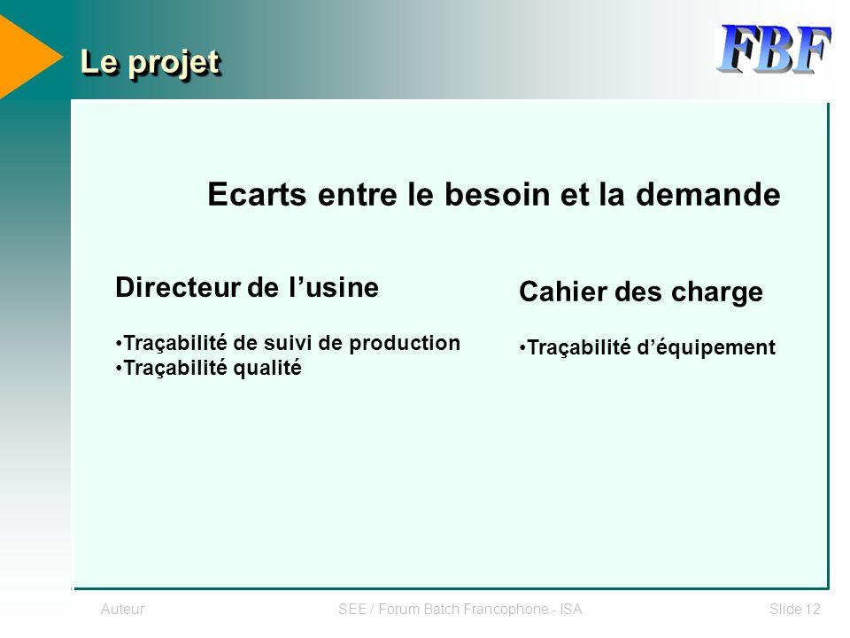 AuteurSEE / Forum Batch Francophone - ISASlide 12 Le projet Ecarts entre le besoin et la demande Directeur de lusine Traçabilité de suivi de productio