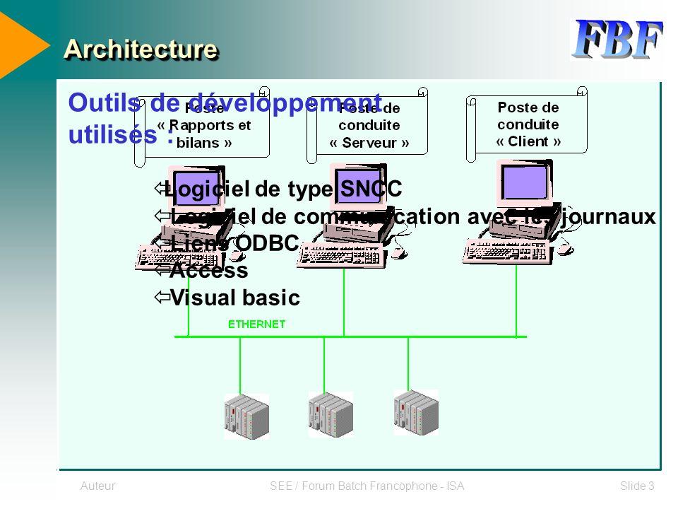 AuteurSEE / Forum Batch Francophone - ISASlide 3 ArchitectureArchitecture Outils de développement utilisés : ïLogiciel de type SNCC ï Logiciel de comm