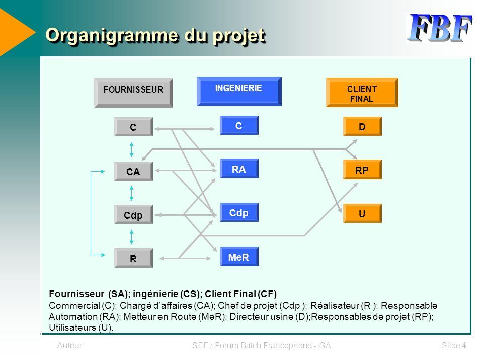 AuteurSEE / Forum Batch Francophone - ISASlide 4 Organigramme du projet Fournisseur (SA); ingénierie (CS); Client Final (CF) Commercial (C); Chargé da