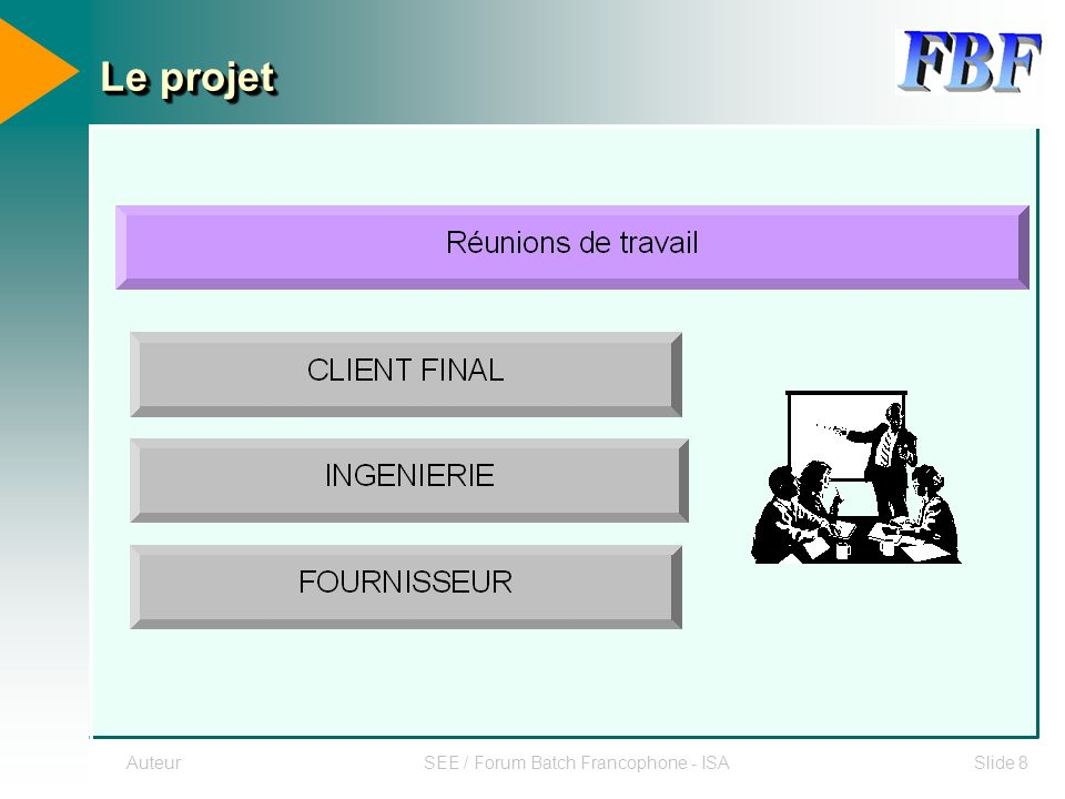 AuteurSEE / Forum Batch Francophone - ISASlide 8 Le projet