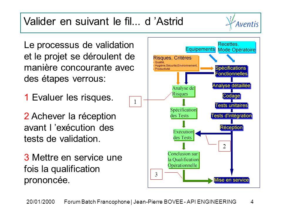 Valider en suivant le fil... d Astrid 20/01/2000Forum Batch Francophone | Jean-Pierre BOVEE - API ENGINEERING 4 Le processus de validation et le proje