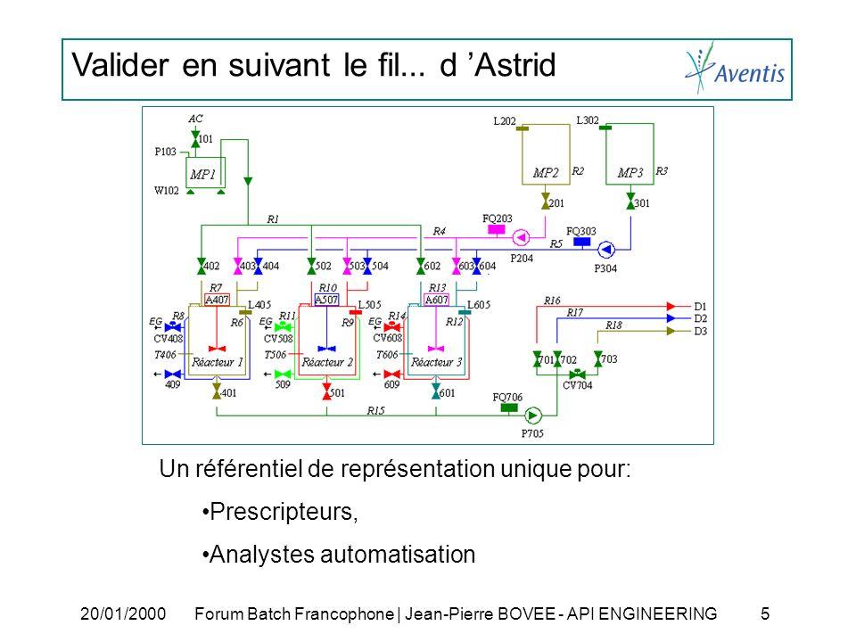 Valider en suivant le fil... d Astrid 20/01/2000Forum Batch Francophone | Jean-Pierre BOVEE - API ENGINEERING 5 Un référentiel de représentation uniqu