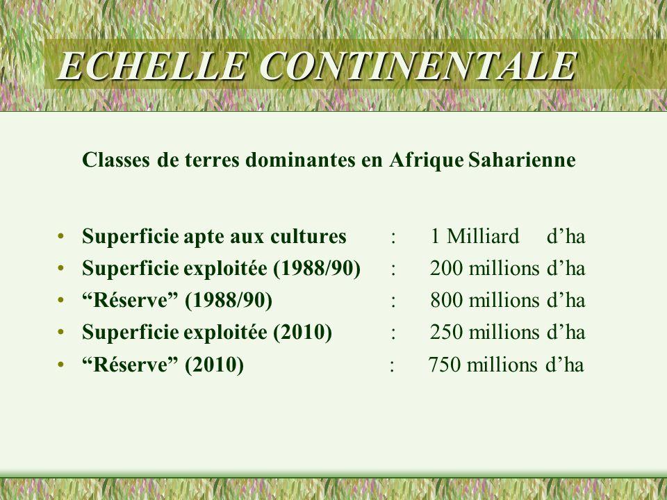 ECHELLE CONTINENTALE Classes de terres dominantes en Afrique Saharienne Superficie apte aux cultures : 1 Milliard dha Superficie exploitée (1988/90):