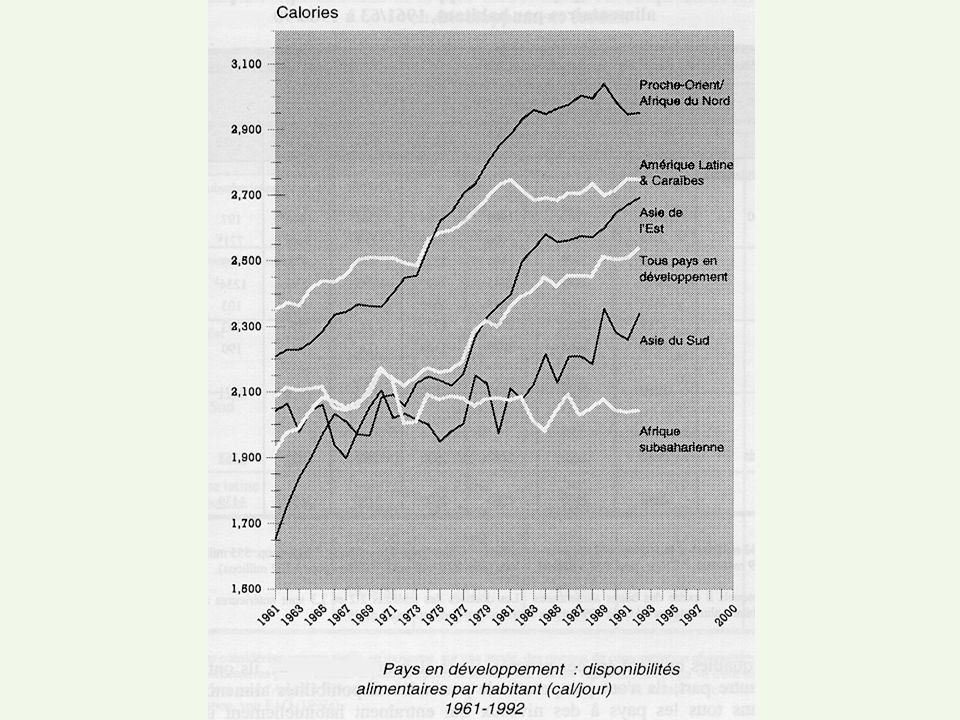 Classification des ressources agricoles en Afrique Dans létude FAO Agriculture Mondiale, Horizon 2010 ( AT2010), les terres ont été classées selon trois classes daptitude : très aptes (au moins 80 pour cent); aptes (40 à 80 pour cent), et marginalement aptes (20 à 40 pour cent).