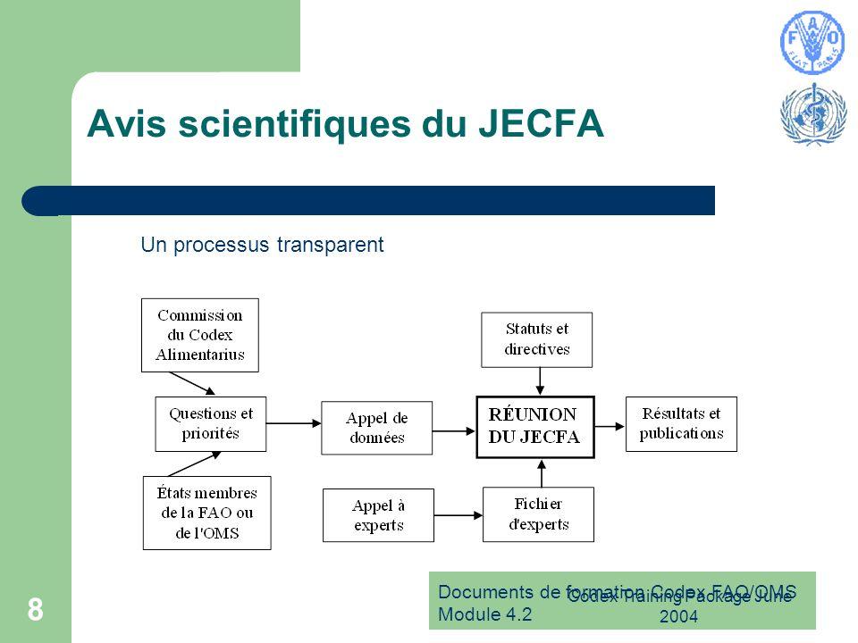 Documents de formation Codex FAO/OMS Module 4.2 Codex Training Package June 2004 9 Exemple : préparation d une réunion du JECFA L appel à données pour les substances à evaluer est lancé10 à 12 mois avant la réunion.