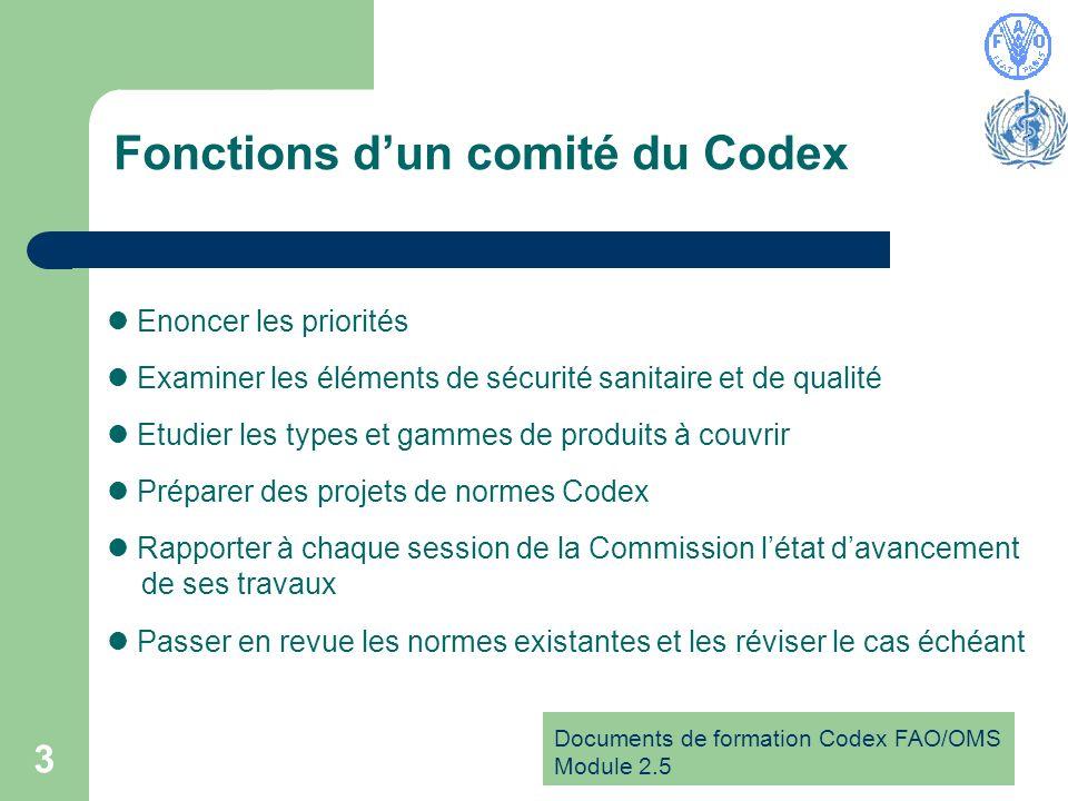 Documents de formation Codex FAO/OMS Module 2.5 3 Fonctions dun comité du Codex Enoncer les priorités Examiner les éléments de sécurité sanitaire et de qualité Etudier les types et gammes de produits à couvrir Préparer des projets de normes Codex Rapporter à chaque session de la Commission létat davancement de ses travaux Passer en revue les normes existantes et les réviser le cas échéant