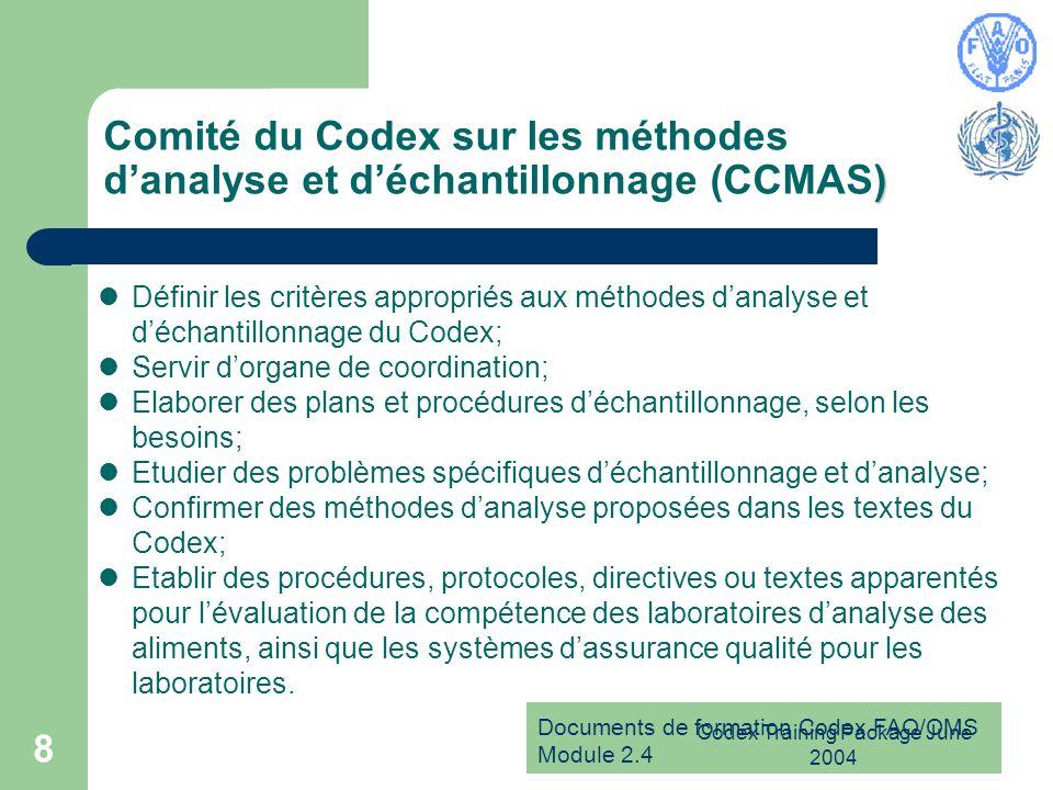 Documents de formation Codex FAO/OMS Module 2.4 Codex Training Package June 2004 8 ) Comité du Codex sur les méthodes danalyse et déchantillonnage (CC