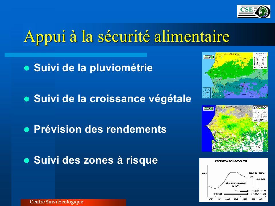 Appui à la sécurité alimentaire Suivi de la pluviométrie Suivi de la croissance végétale Prévision des rendements Suivi des zones à risque Centre Suiv