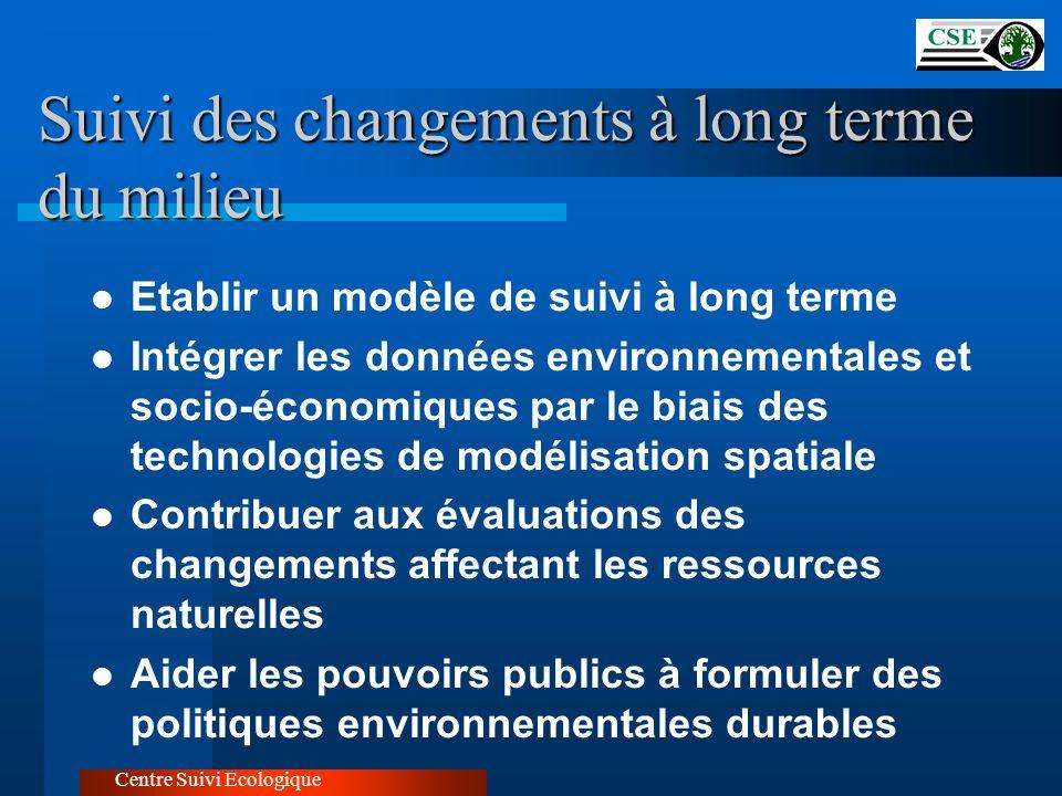 Suivi des changements à long terme du milieu l Etablir un modèle de suivi à long terme l Intégrer les données environnementales et socio-économiques p