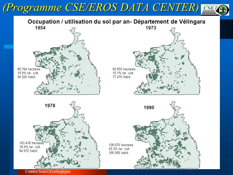 Centre Suivi Ecologique (Programme CSE/EROS DATA CENTER) Occupation / utilisation du sol par an- Département de Vélingara 19541973 1978 1990 86.764 he