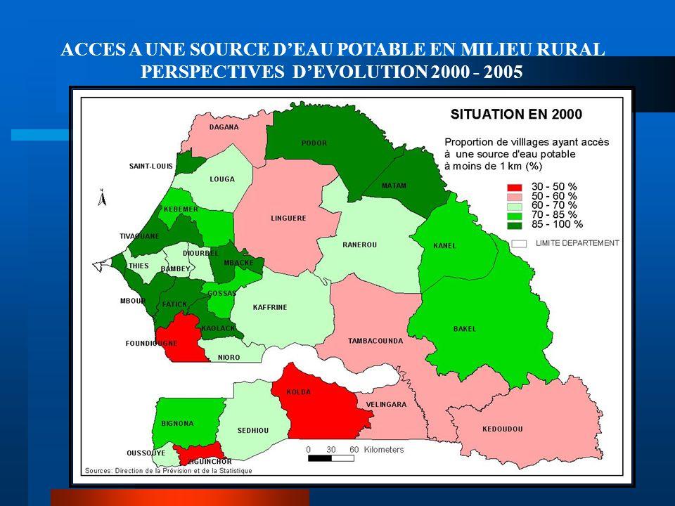 ACCES A UNE SOURCE DEAU POTABLE EN MILIEU RURAL PERSPECTIVES DEVOLUTION 2000 - 2005