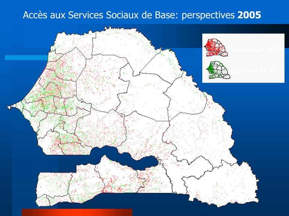 Accès aux Services Sociaux de Base: perspectives 2005 Non satisfaisant: 56 % Satisfaisant: 44 %
