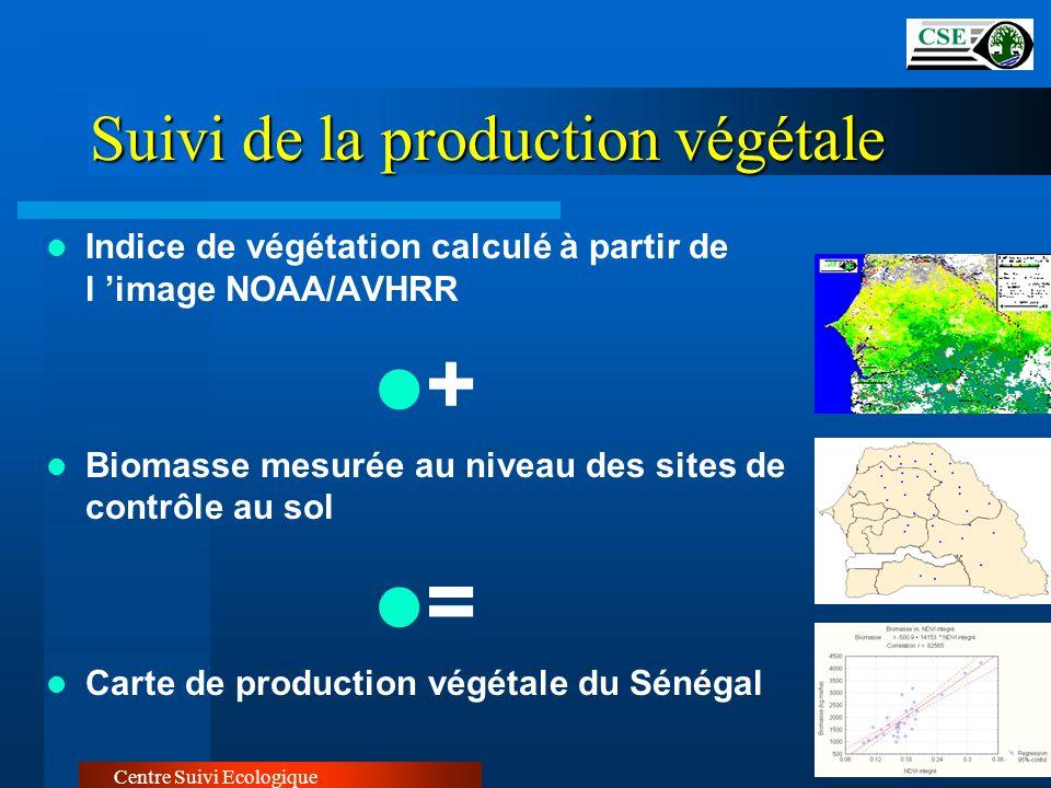 Suivi de la production végétale Indice de végétation calculé à partir de l image NOAA/AVHRR + Biomasse mesurée au niveau des sites de contrôle au sol