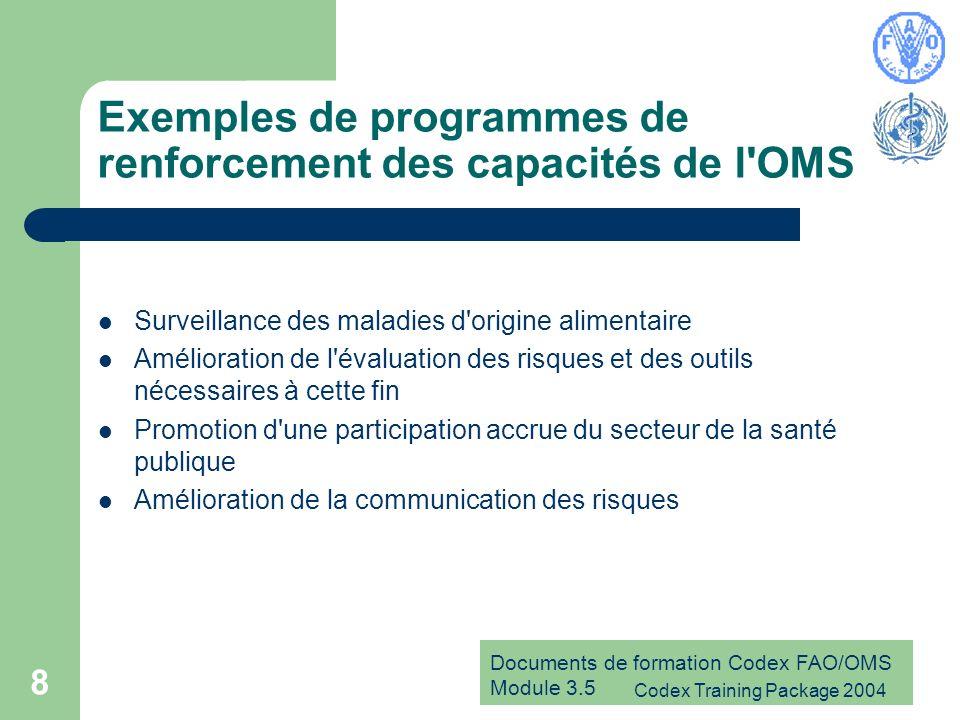 Documents de formation Codex FAO/OMS Module 3.5 Codex Training Package 2004 8 Exemples de programmes de renforcement des capacités de l'OMS Surveillan