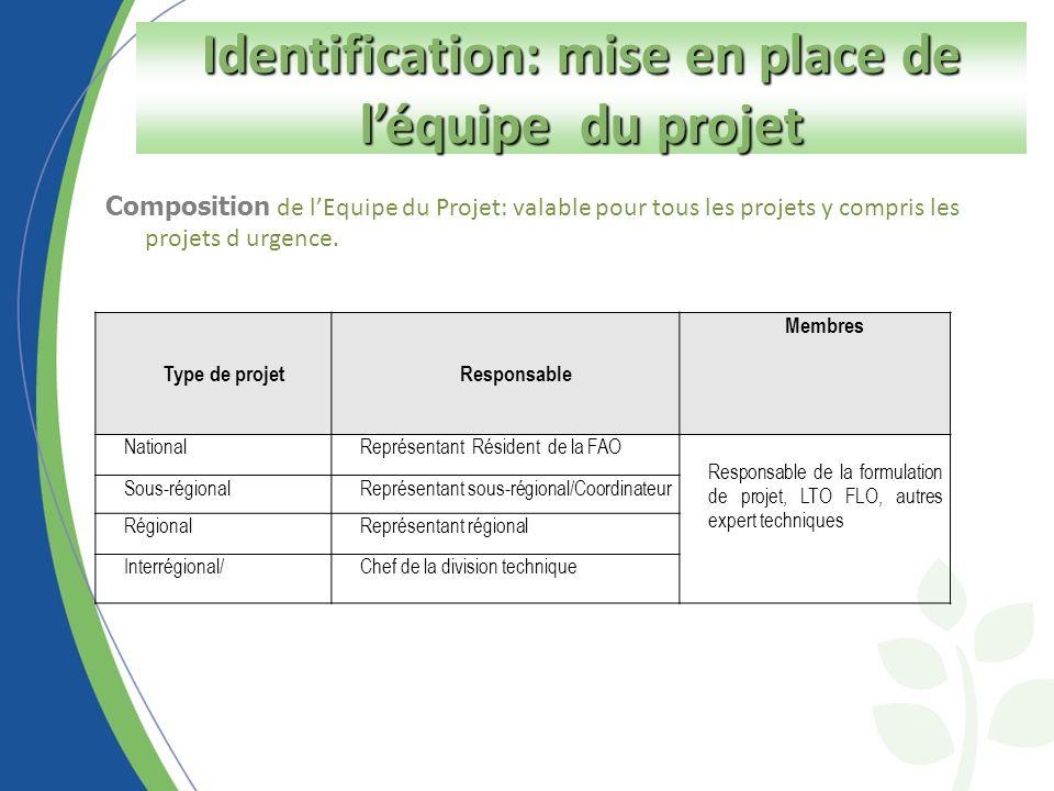 Désignation du fonctionnaire technique principal (LTO) et de lunité technique principale (LTU) Conforme a la Circulaire de la FAO sur les rôles et relations Le LTO est choisi par le responsable de l équipe de formulation de projet, en fonction de sa proximité géographique avec le lieu d exécution du projet.