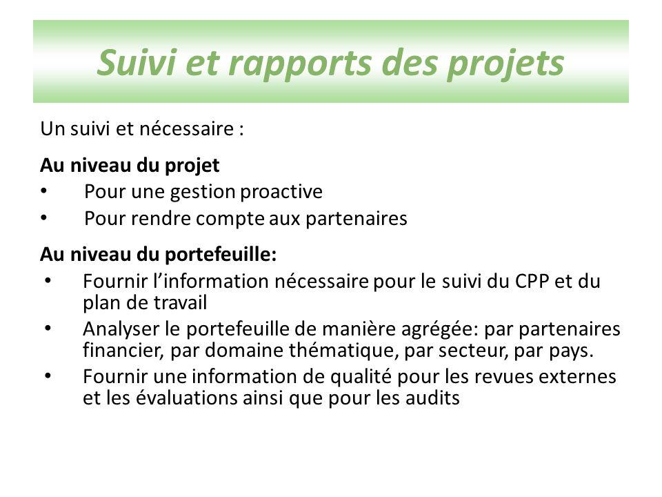Type de rapports requis ? Périodicité? Utilisation des rapports? Le suivi et les rapports de projet