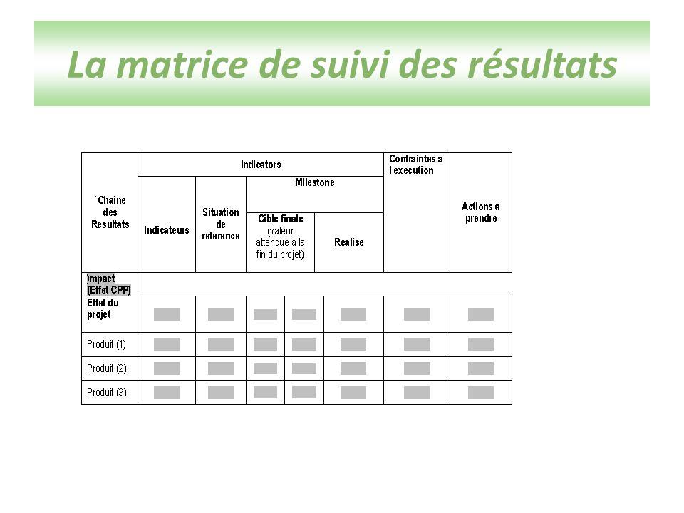 La matrice de suivi des résultats