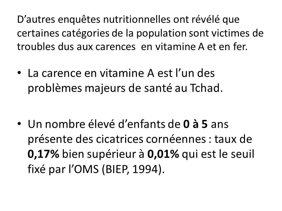 Dautres enquêtes nutritionnelles ont révélé que certaines catégories de la population sont victimes de troubles dus aux carences en vitamine A et en f