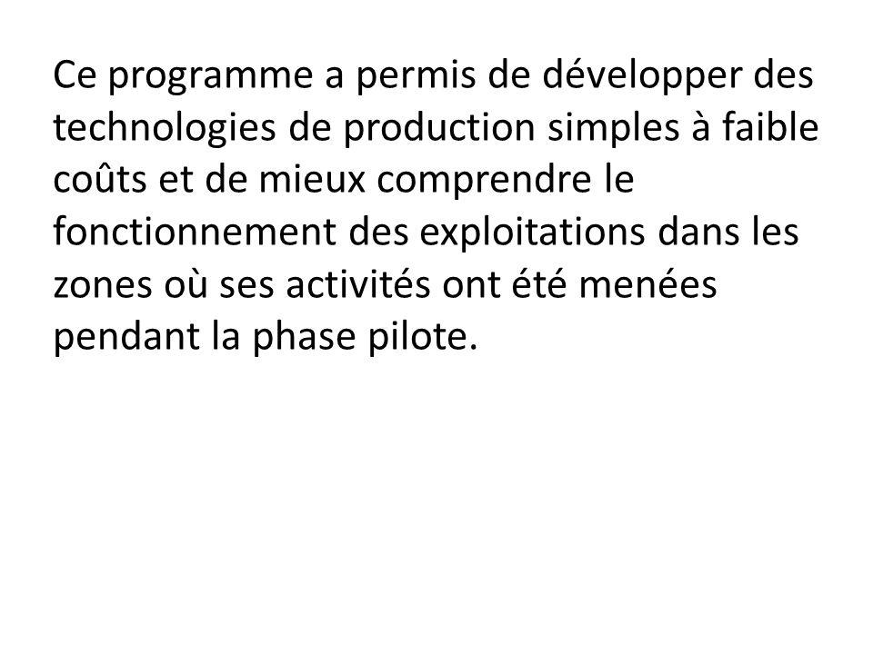 Ce programme a permis de développer des technologies de production simples à faible coûts et de mieux comprendre le fonctionnement des exploitations d