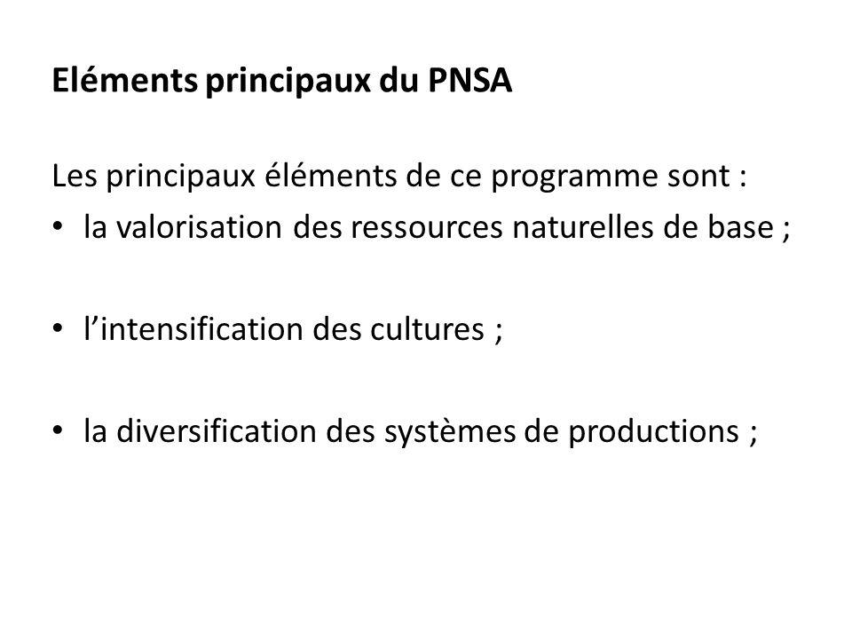 Eléments principaux du PNSA Les principaux éléments de ce programme sont : la valorisation des ressources naturelles de base ; lintensification des cu