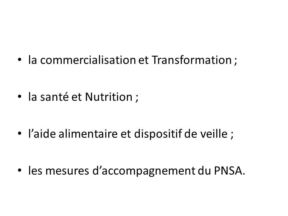la commercialisation et Transformation ; la santé et Nutrition ; laide alimentaire et dispositif de veille ; les mesures daccompagnement du PNSA.