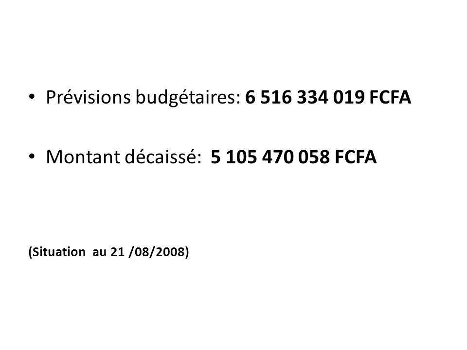 Prévisions budgétaires: 6 516 334 019 FCFA Montant décaissé: 5 105 470 058 FCFA (Situation au 21 /08/2008)