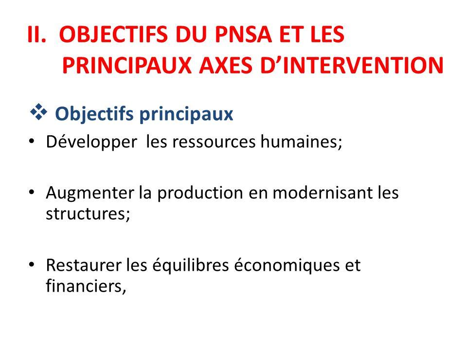 II. OBJECTIFS DU PNSA ET LES PRINCIPAUX AXES DINTERVENTION Objectifs principaux Développer les ressources humaines; Augmenter la production en moderni