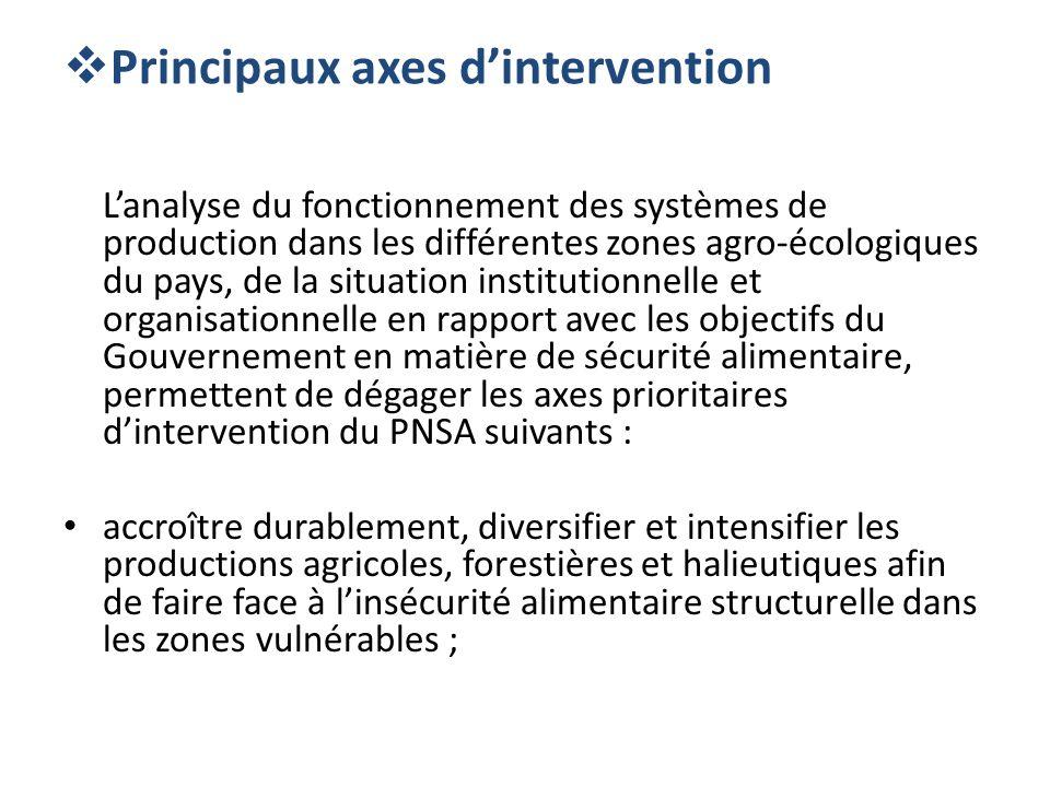 Principaux axes dintervention Lanalyse du fonctionnement des systèmes de production dans les différentes zones agro-écologiques du pays, de la situati