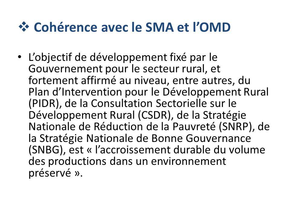 Cohérence avec le SMA et lOMD Lobjectif de développement fixé par le Gouvernement pour le secteur rural, et fortement affirmé au niveau, entre autres,